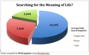 Searching for the Meaning of Life?
